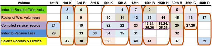 Severson matrix top only 2