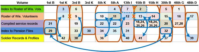 Severson matrix top only 5